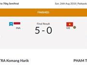 ASIAD 2018: une médaille de bronze supplémentaire pour le Vietnam en pencak silat