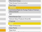 Vinamilk continue de figurer dans la liste Asia300 du Nikkei Asian Review