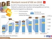 [Infographie] Montant record d'IDE en 2015