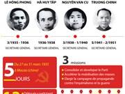 [Infographie] 1er Congrès national du Parti: Lutte contre l'impérialisme et la guerre