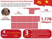 [Infographie] 7e Congrès national du Parti: Conduire le pays sur la voie du Renouveau