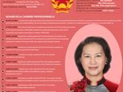 Biographie de la présidente de l'Assemblée nationale en infographie
