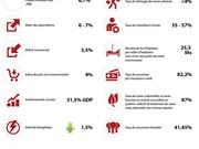Objectifs de développement socio-économique pour 2017