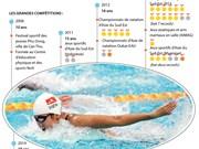 La nageuse vietnamienne Anh Vien bat le record d'Asie