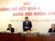 La 2e session de l'Assemblée nationale se clôt sur un succès