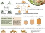 Le développement de l'agriculture  high-tech au Vietnam