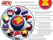 Des jalons importants de l'ASEAN
