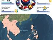 Un demi-siècle de développement de l'ASEAN