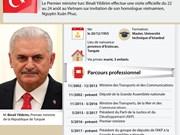 [Infographie] Le Premier ministre de la République de Turquie Binali Yildirim