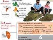 [Infographie] Les handicapés ont besoin d'aide en matière d'emploi