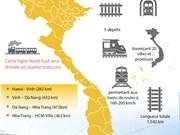 Construction de la ligne ferroviaire transnationale à grande vitesse après 2020