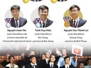 [Infographie] Le VietNam gagne 2 médailles d'or aux OPhO 2018
