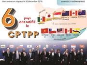 [Infographie] Le CPTPP devrait entrer en vigueur en décembre