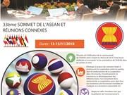 [Infographie] Le 33ème Sommet de l'ASEAN et des réunions connexes