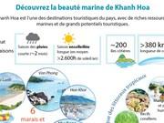 Découvrez la beauté marine de Khanh Hoa