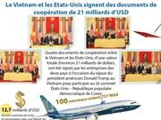 Le Vietnam et les Etats-Unis signent des documents de coopération de 21 milliards d'USD