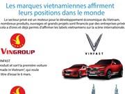 Les marques vietnamiennes affirment leurs positions dans le monde