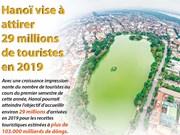 Hanoï vise à attirer 29 millions de touristes en 2019