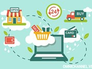 Le commerce de détail en ligne connaît une croissance de 20% par an