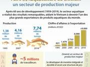 Faire de l'aquaculture du Vietnam un secteur de production majeur