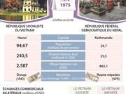 Relations de coopération Vietnam – Népal