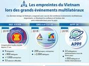 Les empreintes du Vietnam lors des grands événements multilatéraux