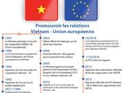 Promouvoir les relations Vietnam - Union européenne