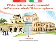 L'Italie - le 4e partenaire commercial du Vietnam au sein de l'Union européenne