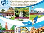 Hanoi - ville de patrimoines culturels