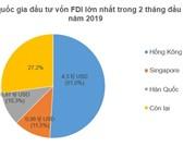 IDE: Hong Kong en tête des investisseurs étrangers au Vietnam en deux mois