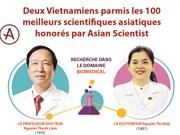 Deux Vietnamiens parmi les 100 meilleurs scientifiques asiatiques honorés par Asian Scientist