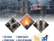 L'UAVF appelle aux donations pour le rétablissement de Notre-Dame de Paris