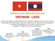 Relations de solidarité spéciale Vietnam-Laos