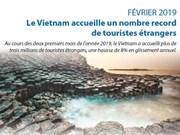 Le Vietnam accueille un nombre record de touristes étrangers en février