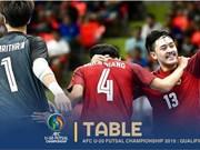Le Vietnam se hisse en finale du championnat AFC U20 de futsal