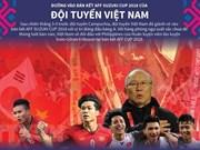 Football : le Vietnam dans le top 100 mondial du classement FIFA