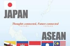 Colloque sur le Fonds d'intégration Japon-ASEAN au Vietnam