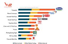 Aliments et boissons : Vinamilk est la plus prestigieuse compagnie du Vietnam