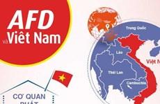 COP21 : la France soutient le Vietnam dans la lutte contre le changement climatique