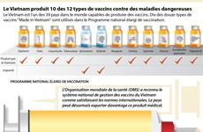 Le Vietnam produit 10 des 12 types de vaccins contre des maladies humaines
