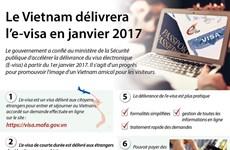 L'e-visa pour le Vietnam sera délivré à partir de janvier 2017