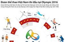 Le Vietnam prévoit de donner davantage de moyens aux sports «cibles»