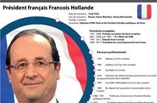 Biographie du Président français Francois Hollande