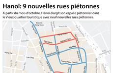 Hanoï: 9 nouvelles rues piétonnes dans le Vieux quartier