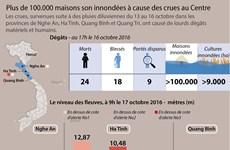 Plus de 100.000 maisons innondées à cause des crues au Centre