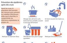 Mesures à prendre pour prévenir les épidémies après des crues