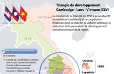 Le Triangle de développement Cambodge - Laos - Vietnam (CLV) en infographie