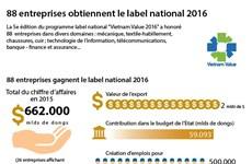 88 entreprises obtiennent le label national 2016