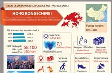 Les membres de l'APEC - Hong Kong