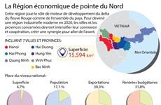 [Infographie] La Région économique de pointe du Nord